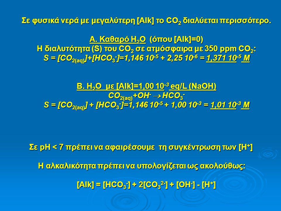 Σε φυσικά νερά με μεγαλύτερη [Alk] το CO2 διαλύεται περισσότερο.